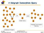 a subgraph isomorphism query