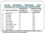 valor imponible presunto para cigarrillos nacionales e importados2