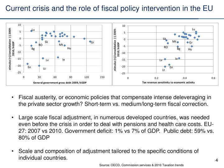 Current crisis and the role of fiscal policy intervention in the EU