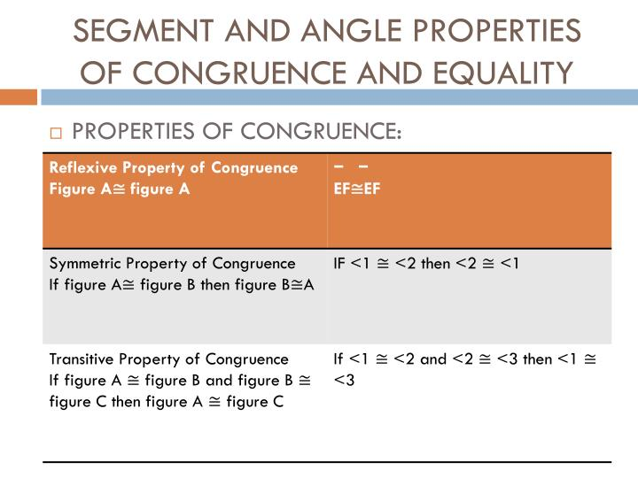 SEGMENT AND ANGLE PROPERTIES OF CONGRUENCE AND EQUALITY