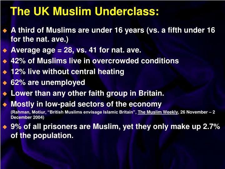 A third of Muslims are under 16 years (vs. a fifth under 16 for the nat. ave.)