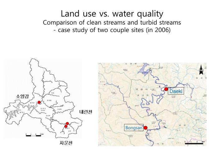 Land use vs. water quality