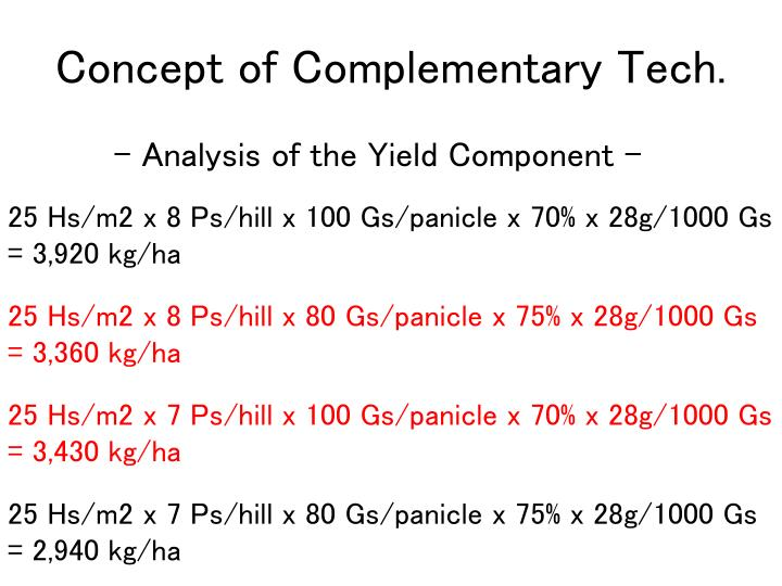 Concept of Complementary Tech.