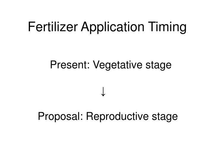 Fertilizer Application Timing