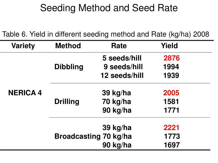Seeding Method and Seed Rate