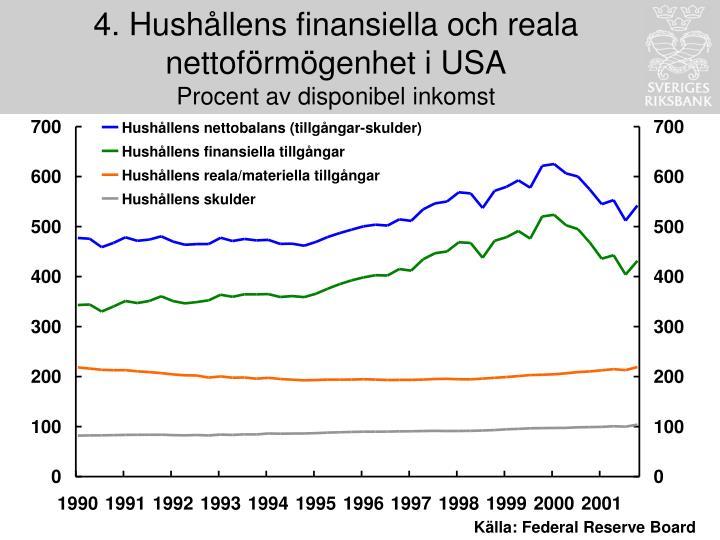 4. Hushållens finansiella och reala nettoförmögenhet i USA