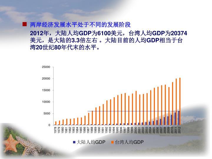 两岸经济发展水平处于不同的发展阶段