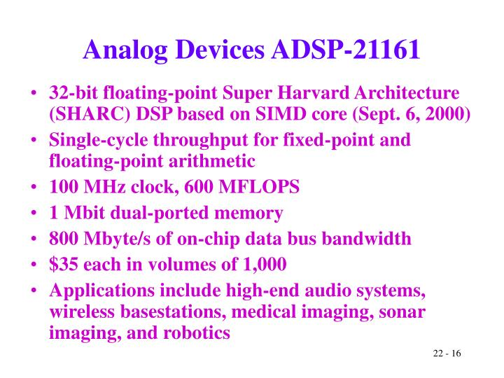 Analog Devices ADSP-21161