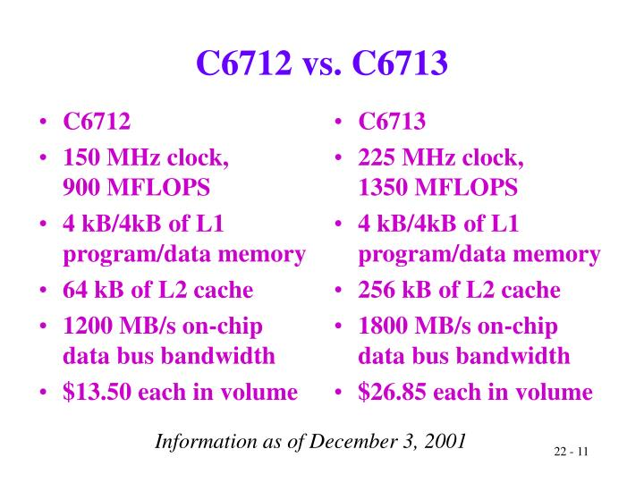 C6712
