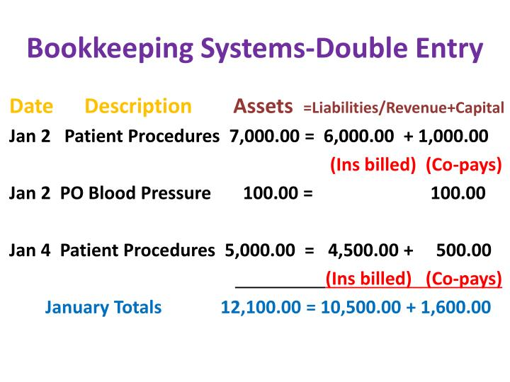 Bookkeeping Systems-Double Entry