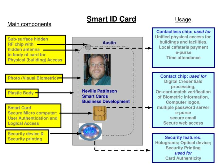 PPT - Biometrics go hand in hand with Smart Cards ...
