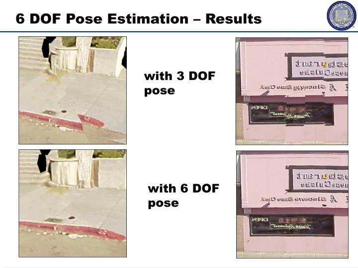 6 DOF Pose Estimation