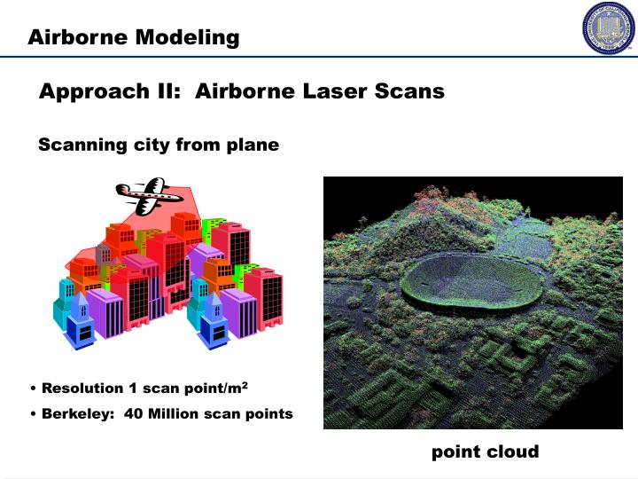 Airborne Modeling