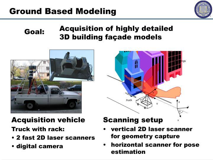 Ground Based Modeling