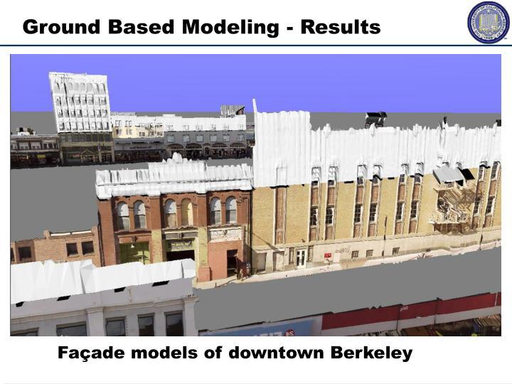 Ground Based Modeling - Results