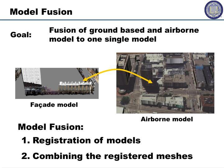 Model Fusion