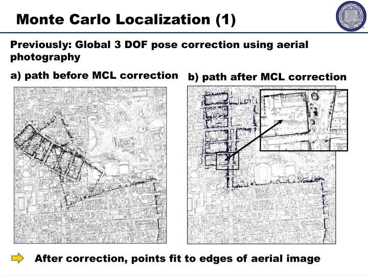 Monte Carlo Localization (1)