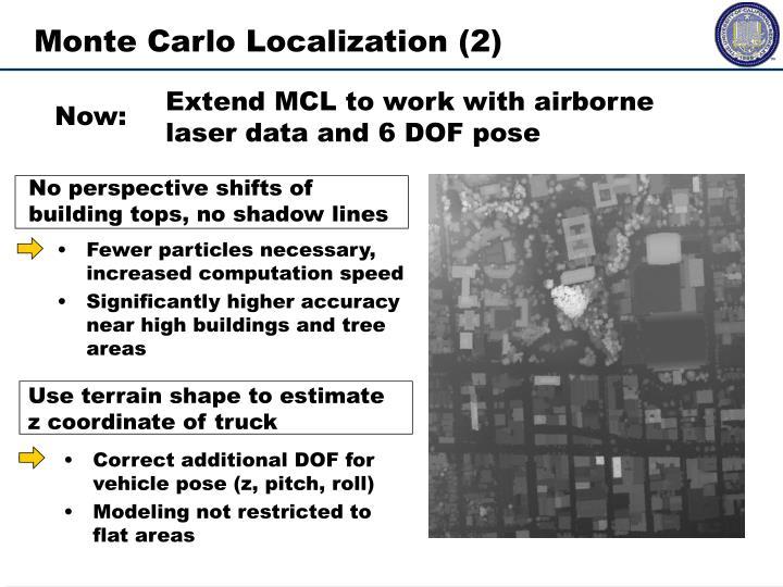 Monte Carlo Localization (2)