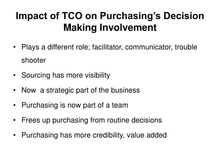 Impact of TCO on Purchasing's Decision Making Involvement