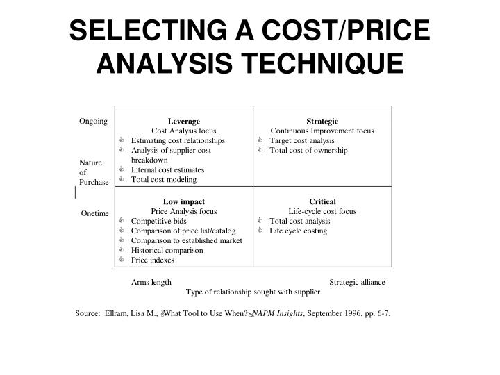 SELECTING A COST/PRICE ANALYSIS TECHNIQUE