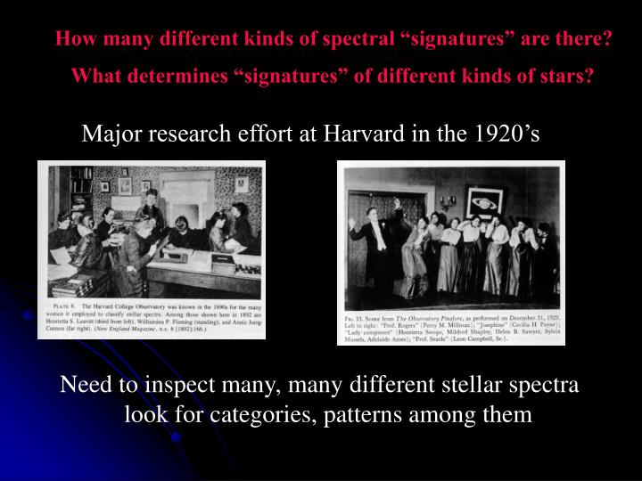 """How many different kinds of spectral """"signatures"""" are there?"""