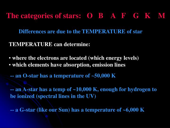 The categories of stars:   O   B    A   F    G   K    M