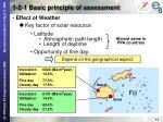 1 2 1 basic principle of assessment10