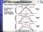 1 2 1 basic principle of assessment12