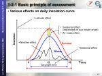 1 2 1 basic principle of assessment13