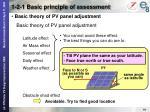 1 2 1 basic principle of assessment15