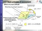 1 2 1 basic principle of assessment4