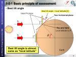1 2 1 basic principle of assessment5
