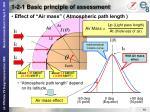 1 2 1 basic principle of assessment6