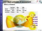 1 2 1 basic principle of assessment7