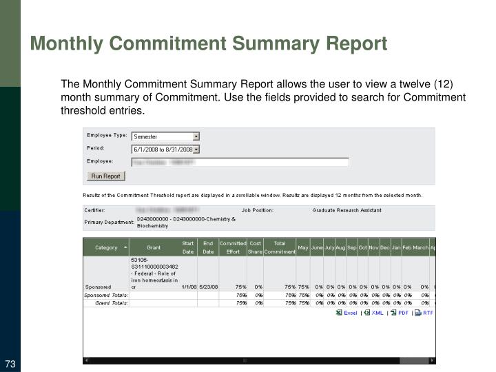 Monthly Commitment Summary Report