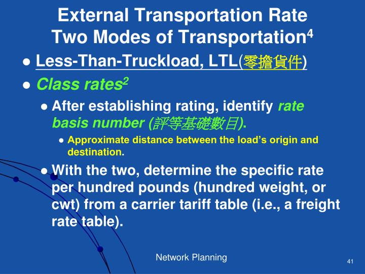External Transportation Rate