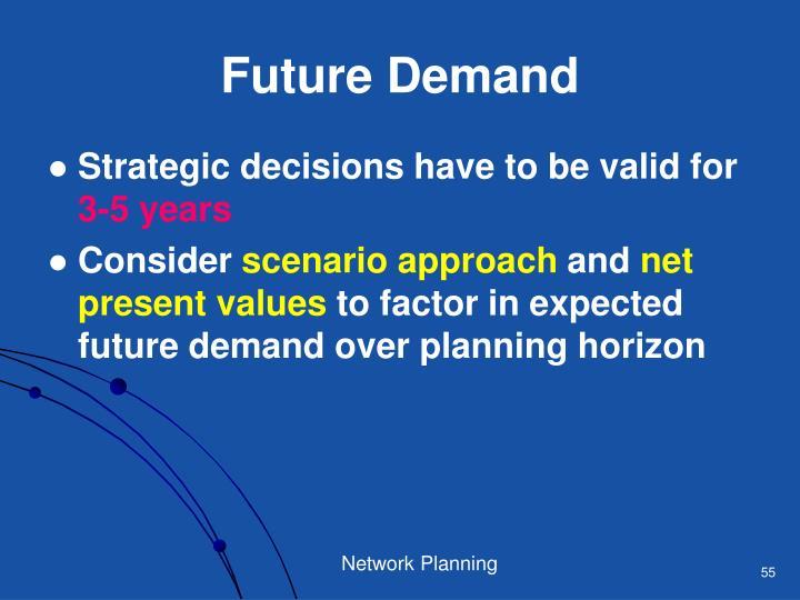 Future Demand