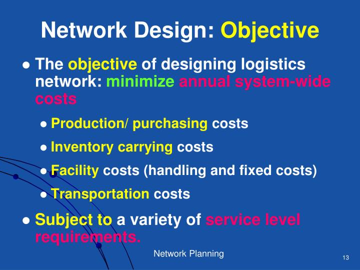 Network Design:
