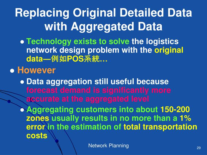 Replacing Original Detailed Data with Aggregated Data