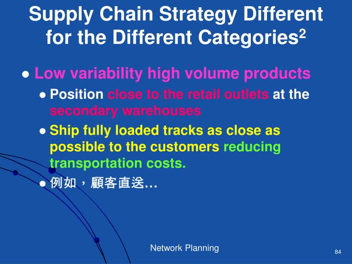 Supply Chain Strategy Different for the Different Categories