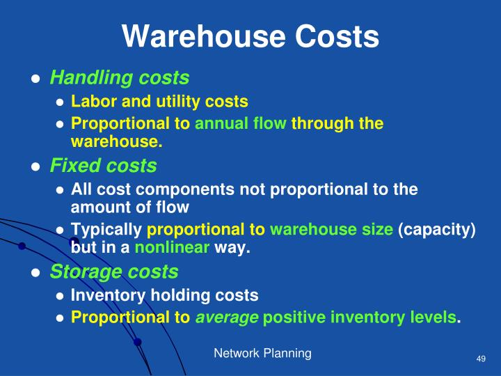 Warehouse Costs