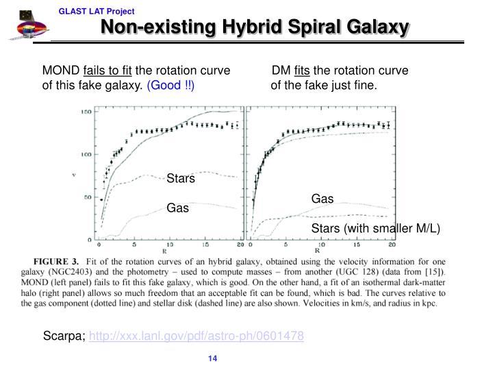 Non-existing Hybrid Spiral Galaxy