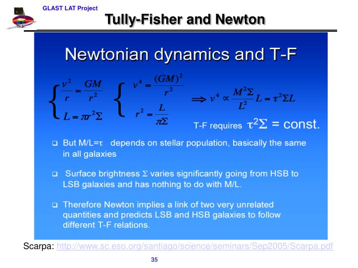 Tully-Fisher and Newton