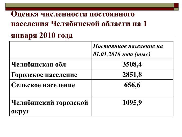 плотность населения в челябинской области кроме продуктовых