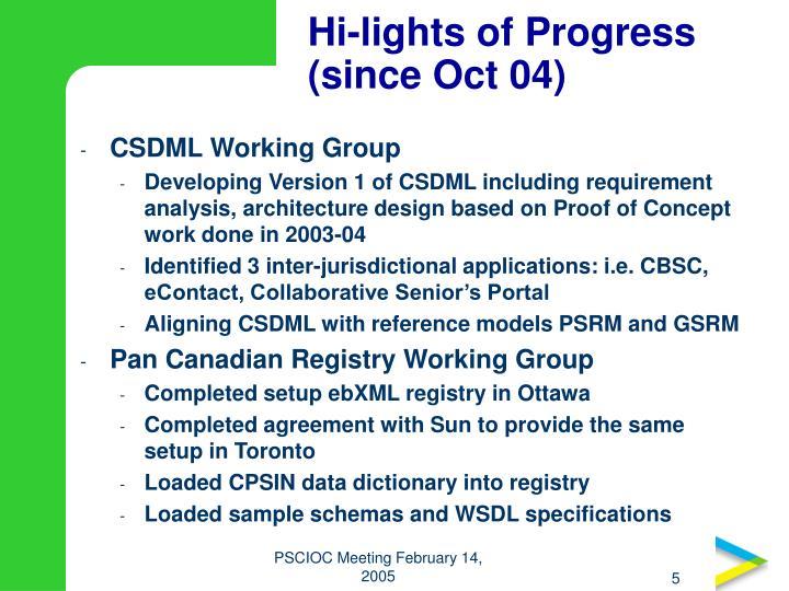 Hi-lights of Progress (since Oct 04)