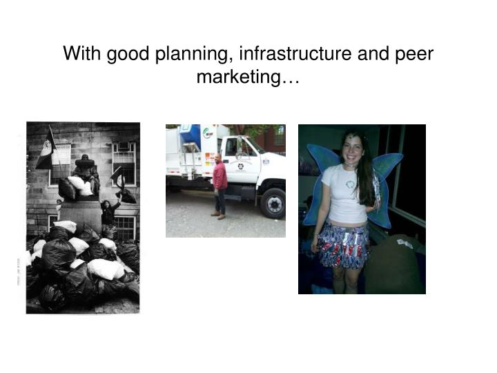 With good planning, infrastructure and peer marketing…