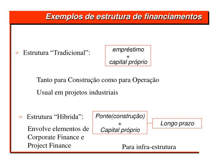 Exemplos de estrutura de financiamentos