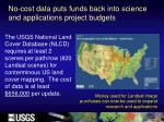 no cost data puts funds back into science and applications project budgets