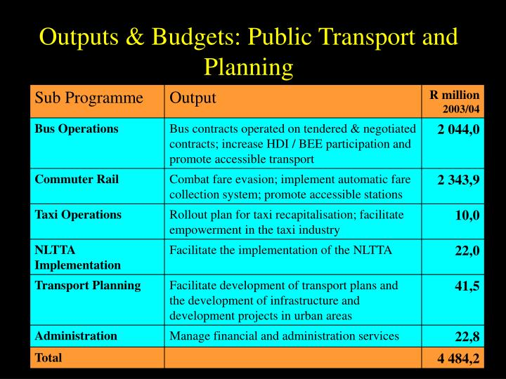 Outputs & Budgets: Public Transport and Planning