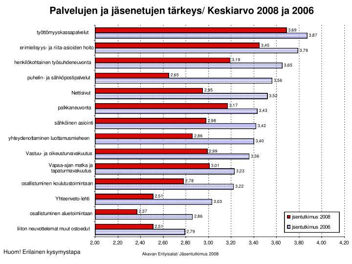 Palvelujen ja jäsenetujen tärkeys/ Keskiarvo 2008 ja 2006